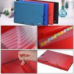 Aibecy Porte-documents Trieur à Soufflets en Couleur 13 Compartiments A4 Format - NOIR/BLEU/ROUGE/VERT de la marque Aibecy image 3 produit